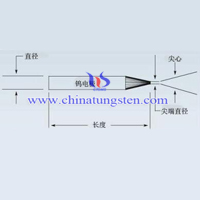 shaped tungsten electrode drawing