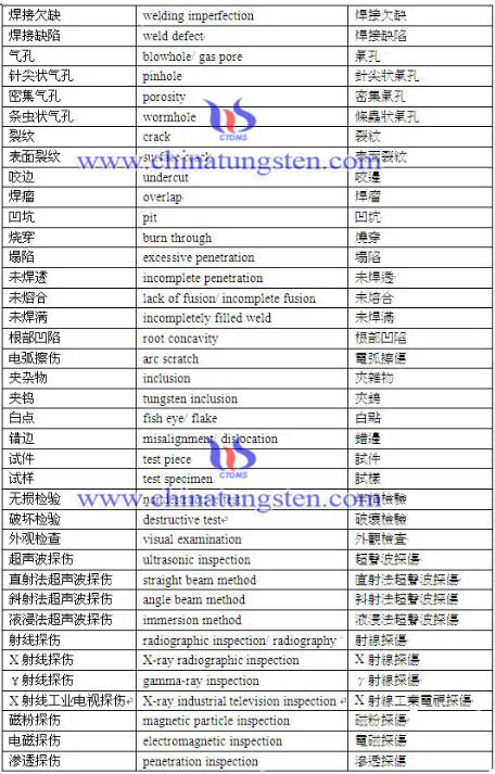 tungsten electrode professional words chart